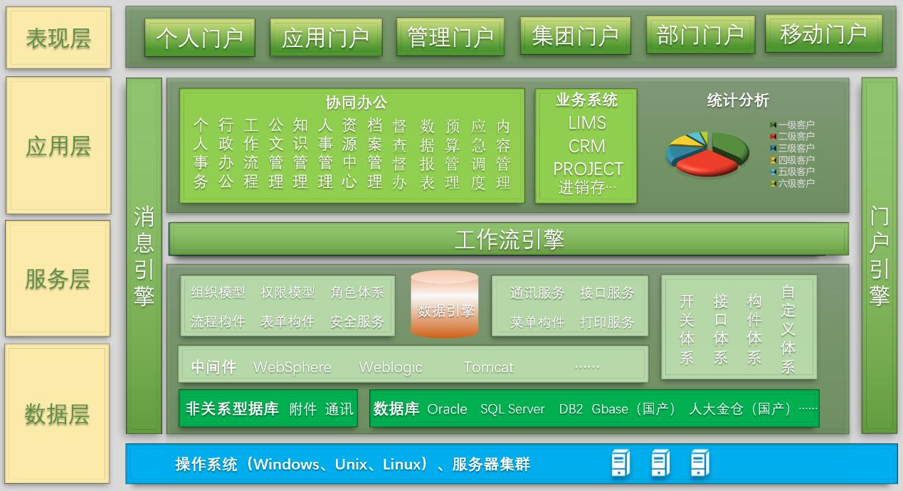 正式开源!心通达低代码开发平台发布